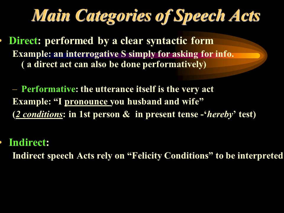 Main Categories of Speech Acts