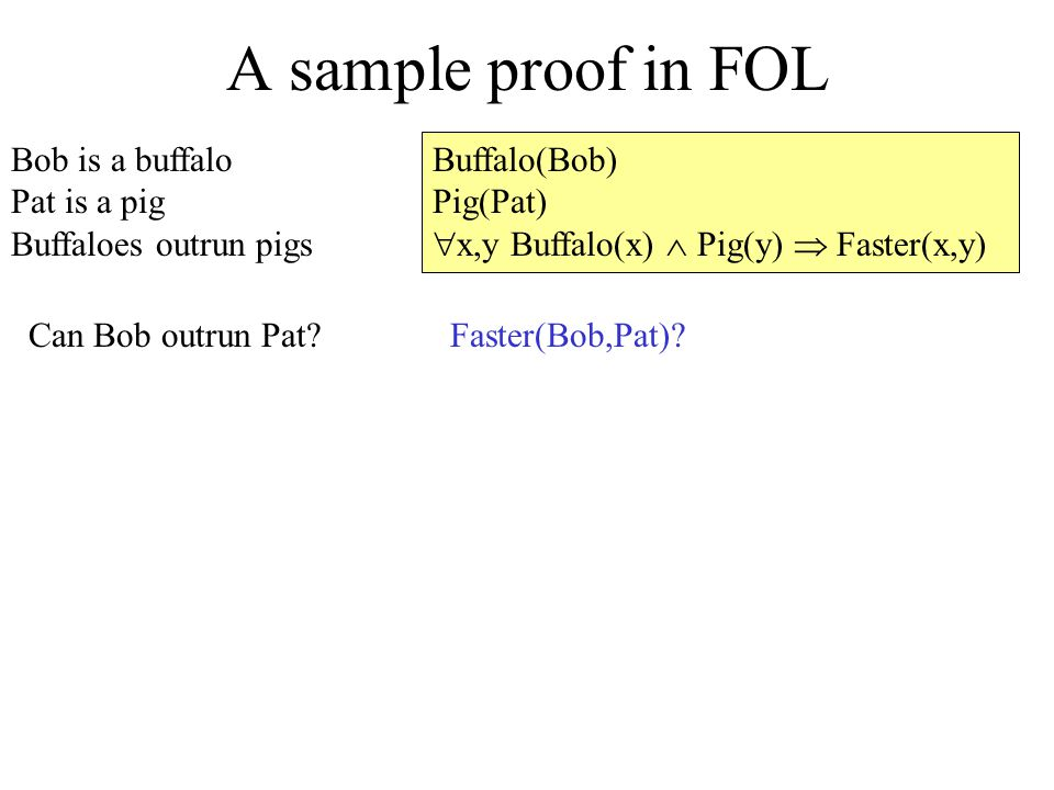 A sample proof in FOL Bob is a buffalo Buffalo(Bob)