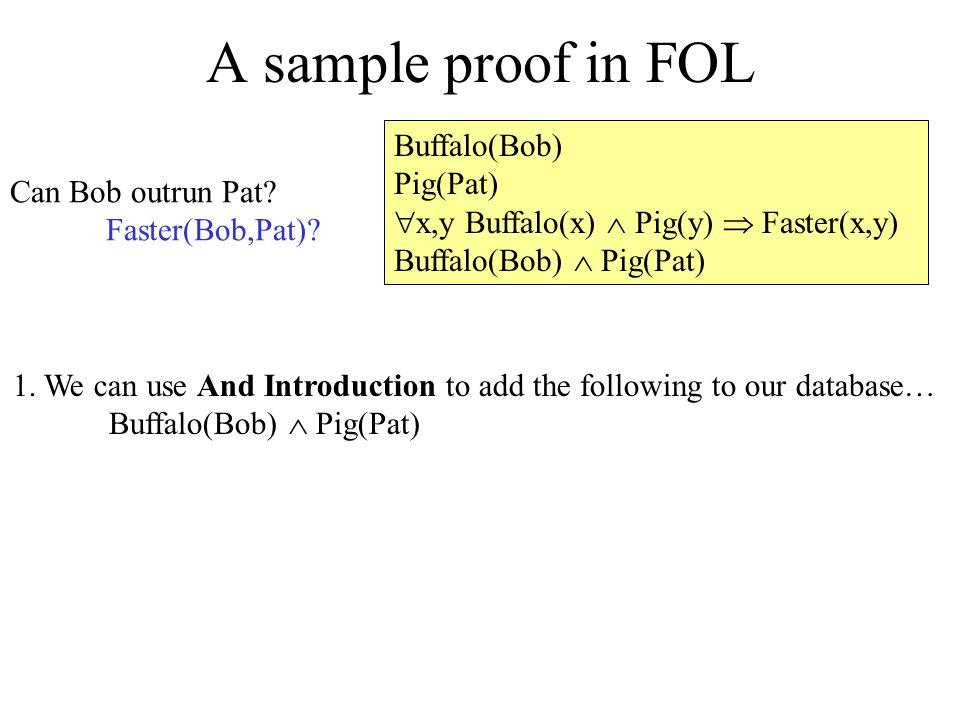 A sample proof in FOL Buffalo(Bob) Pig(Pat)