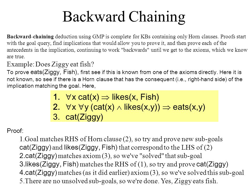 Backward Chaining x cat(x)  likes(x, Fish)