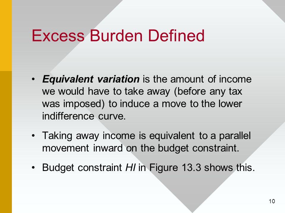 Excess Burden Defined