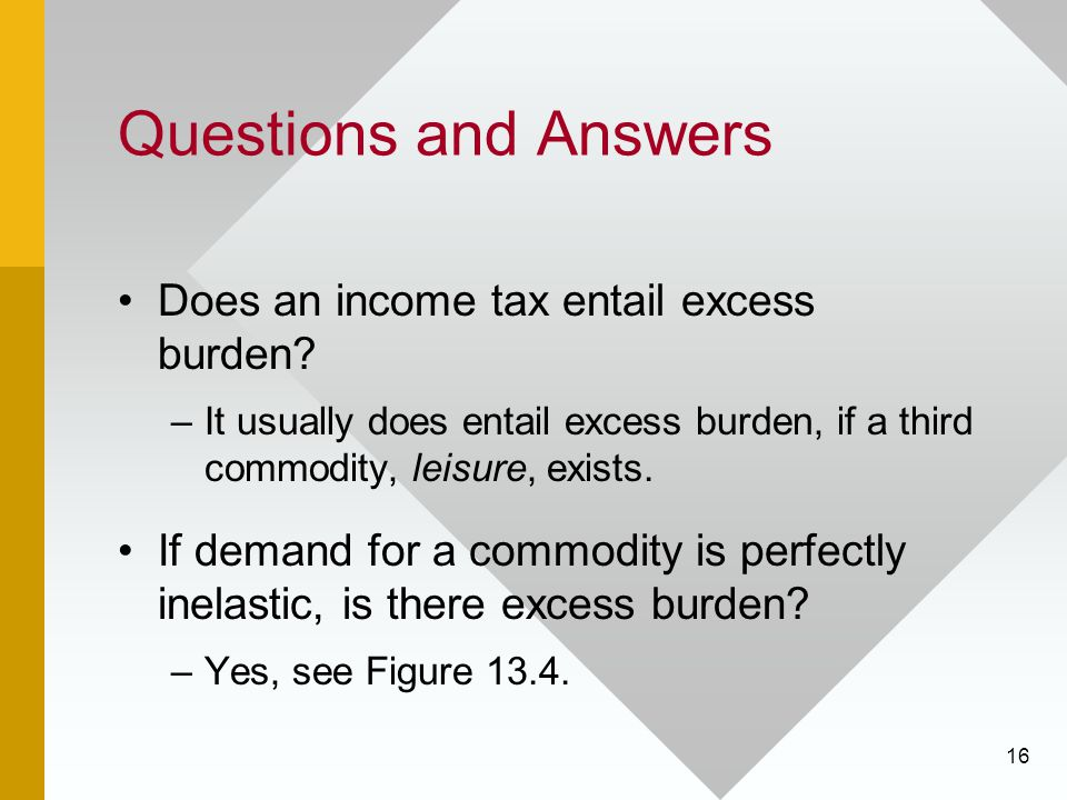 Questions and Answers Does an income tax entail excess burden