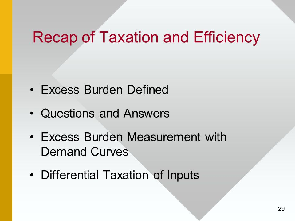 Recap of Taxation and Efficiency