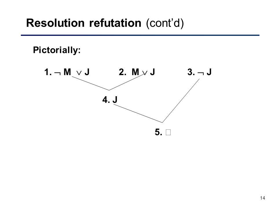 Resolution refutation (cont'd)
