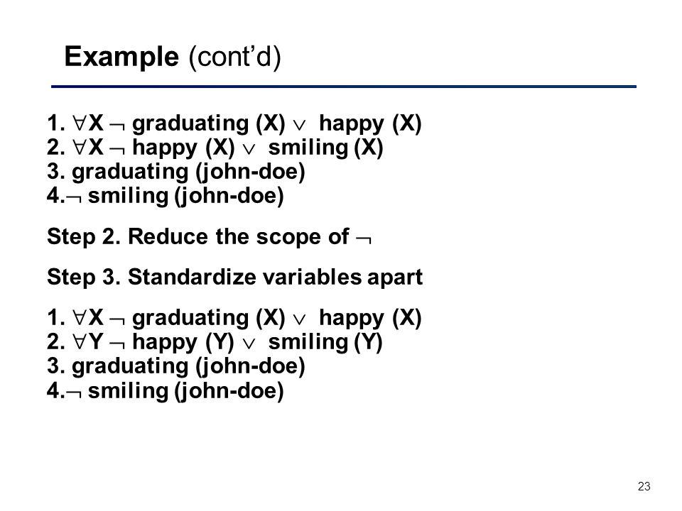 Example (cont'd) 1. X  graduating (X)  happy (X) 2. X  happy (X)  smiling (X) 3. graduating (john-doe) 4. smiling (john-doe)