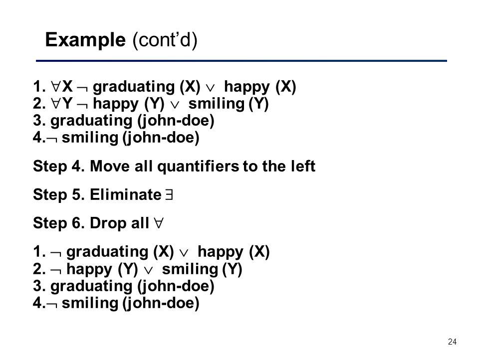 Example (cont'd) 1. X  graduating (X)  happy (X) 2. Y  happy (Y)  smiling (Y) 3. graduating (john-doe) 4. smiling (john-doe)