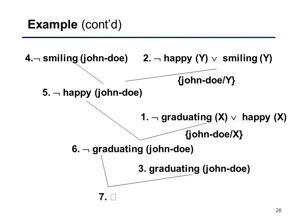 Example (cont'd) 4. smiling (john-doe) 2.  happy (Y)  smiling (Y)