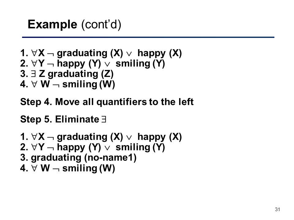Example (cont'd) 1. X  graduating (X)  happy (X) 2. Y  happy (Y)  smiling (Y) 3.  Z graduating (Z) 4.  W  smiling (W)