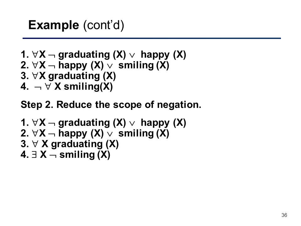 Example (cont'd) 1. X  graduating (X)  happy (X) 2. X  happy (X)  smiling (X) 3. X graduating (X) 4.   X smiling(X)