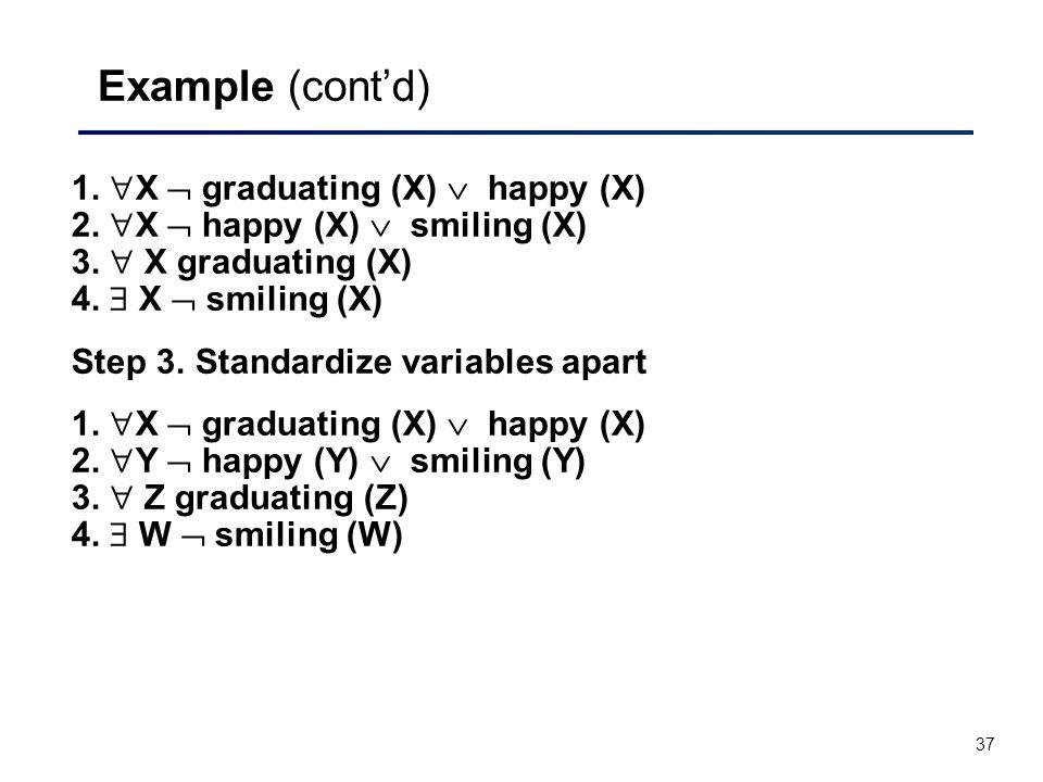 Example (cont'd) 1. X  graduating (X)  happy (X) 2. X  happy (X)  smiling (X) 3.  X graduating (X) 4.  X  smiling (X)