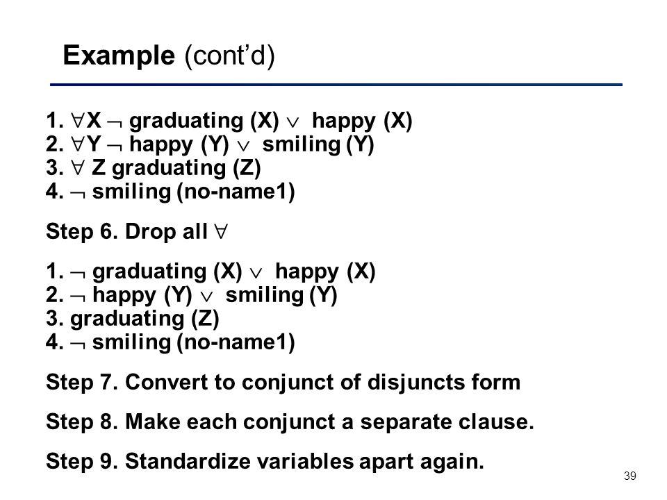 Example (cont'd) 1. X  graduating (X)  happy (X) 2. Y  happy (Y)  smiling (Y) 3.  Z graduating (Z) 4.  smiling (no-name1)