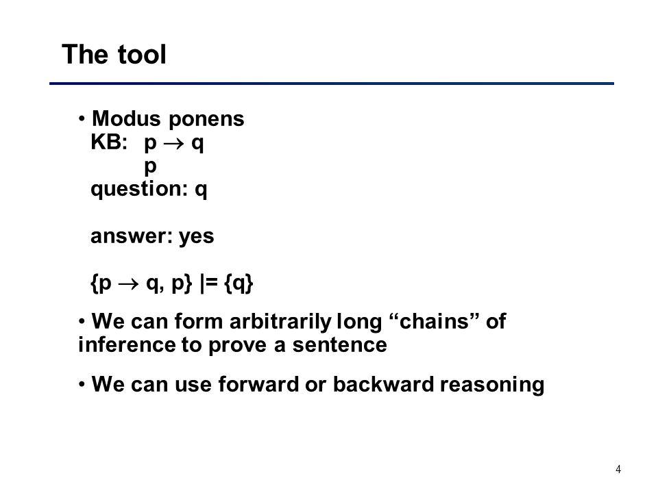 The tool Modus ponens KB: p  q p question: q answer: yes {p  q, p} |= {q}