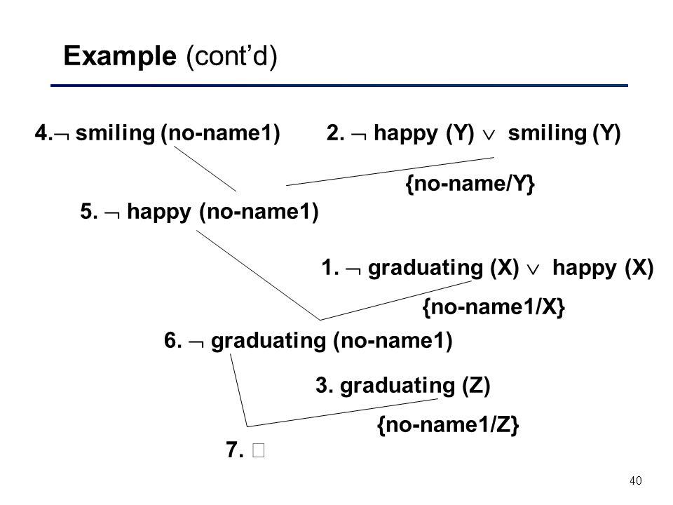 Example (cont'd) 4. smiling (no-name1) 2.  happy (Y)  smiling (Y)