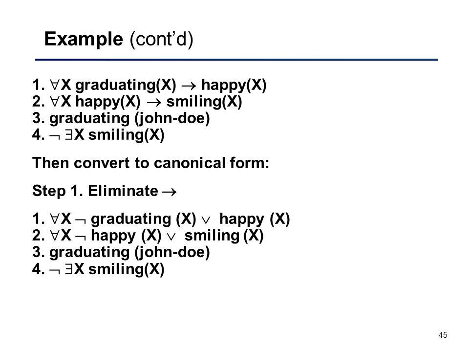 Example (cont'd) 1. X graduating(X)  happy(X) 2. X happy(X)  smiling(X) 3. graduating (john-doe) 4.  X smiling(X)