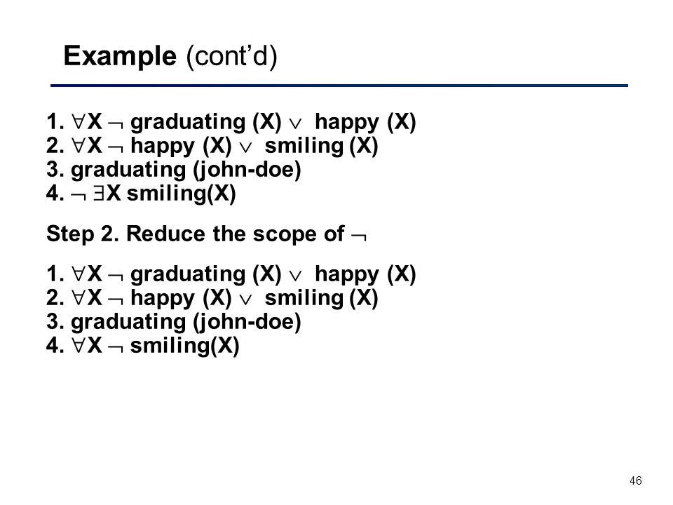 Example (cont'd) 1. X  graduating (X)  happy (X) 2. X  happy (X)  smiling (X) 3. graduating (john-doe) 4.  X smiling(X)