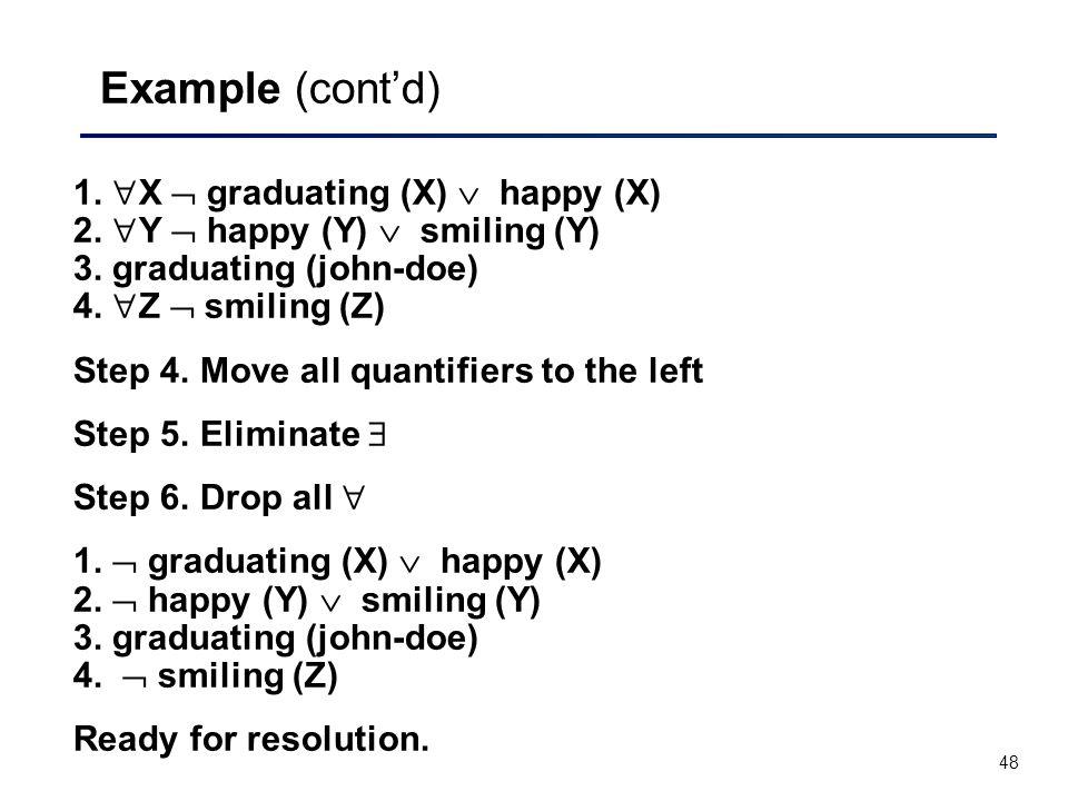 Example (cont'd) 1. X  graduating (X)  happy (X) 2. Y  happy (Y)  smiling (Y) 3. graduating (john-doe) 4. Z  smiling (Z)