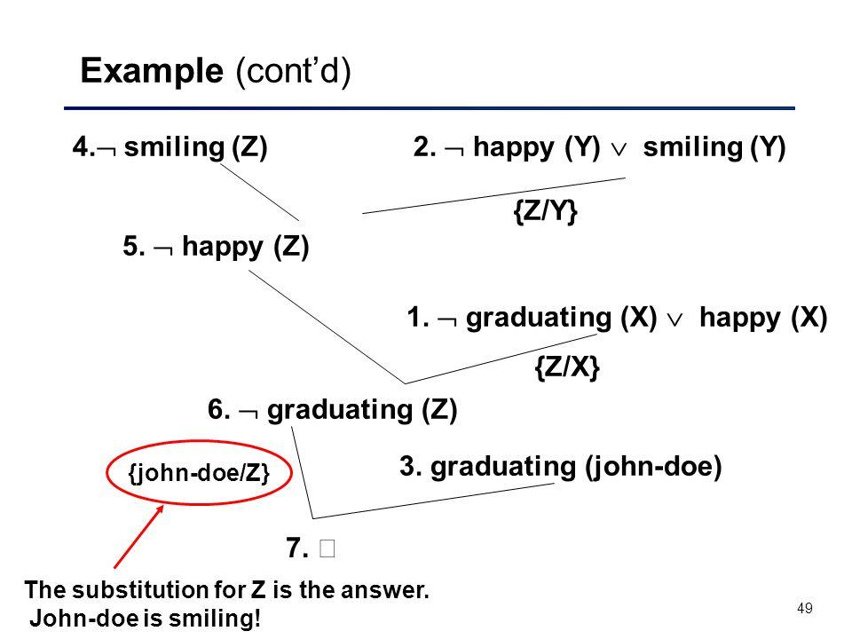 Example (cont'd) 4. smiling (Z) 2.  happy (Y)  smiling (Y) {Z/Y}