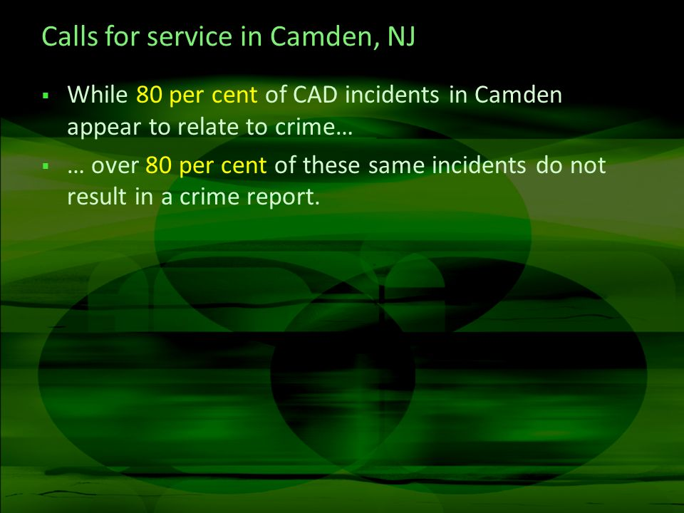 Calls for service in Camden, NJ
