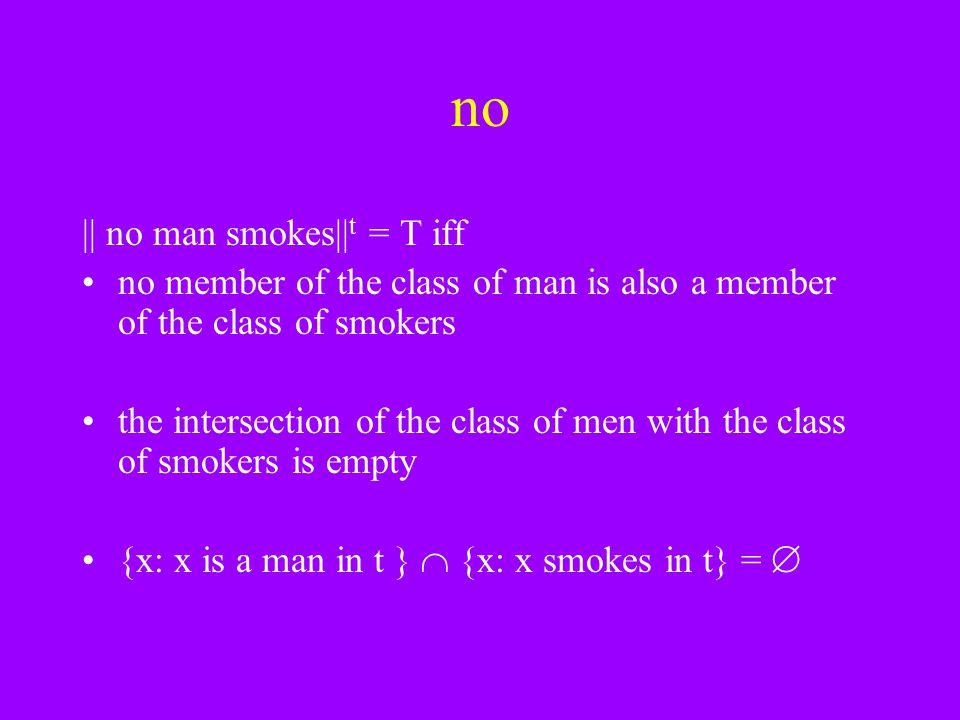 no || no man smokes||t = T iff