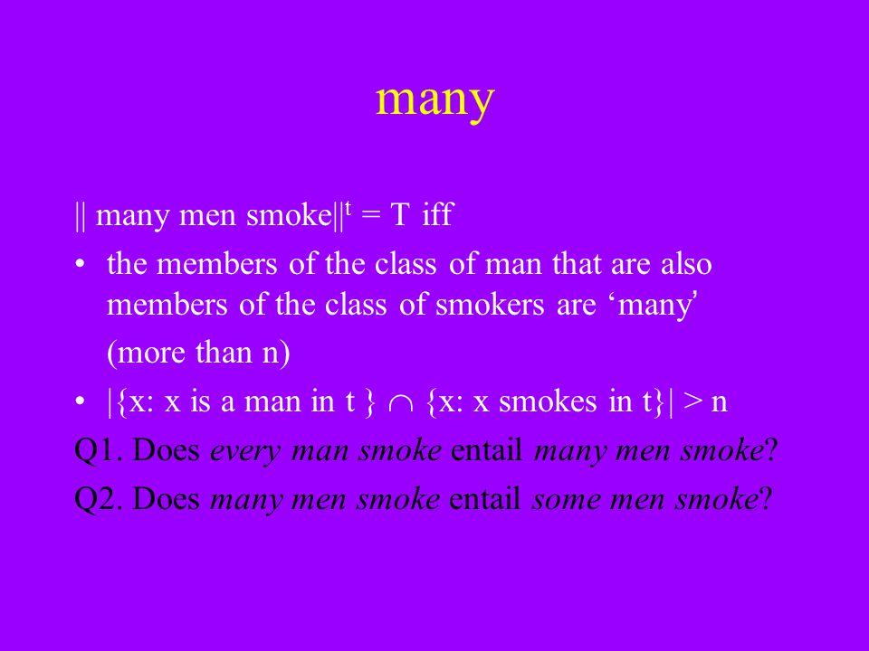 many || many men smoke||t = T iff