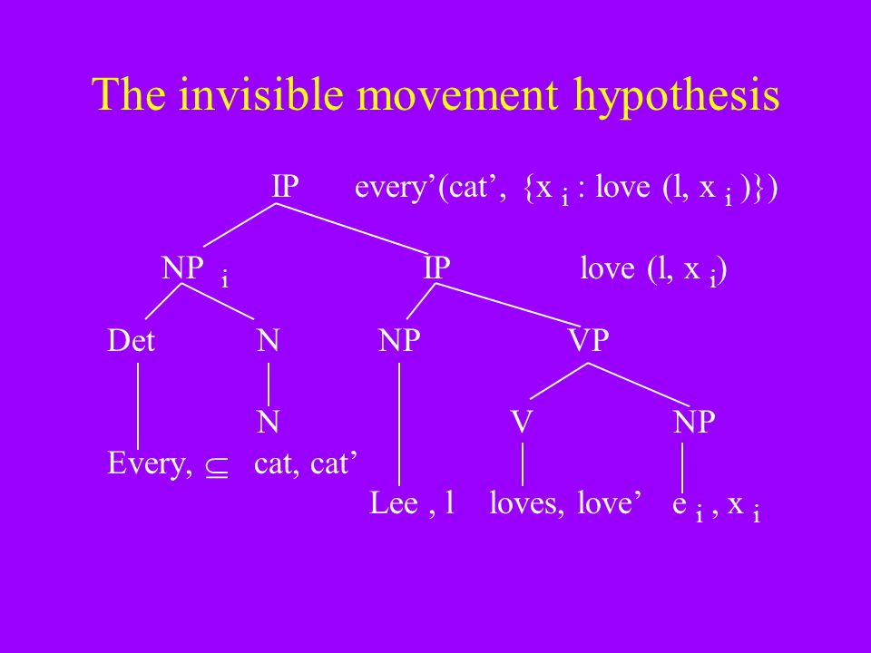 The invisible movement hypothesis