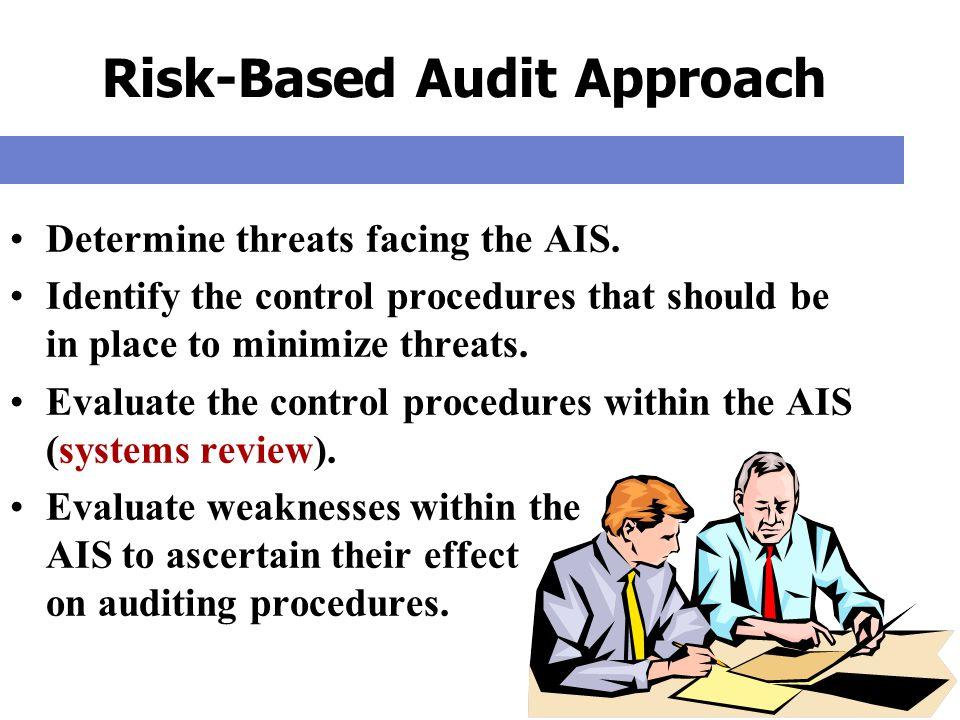 Risk-Based Audit Approach