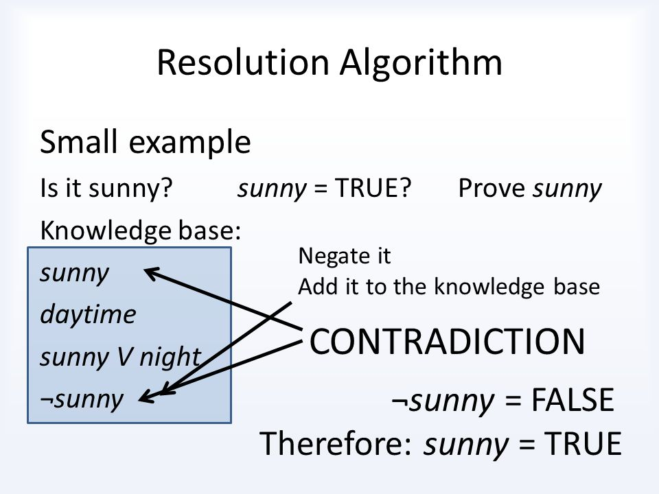 Resolution Algorithm CONTRADICTION Small example ¬sunny = FALSE