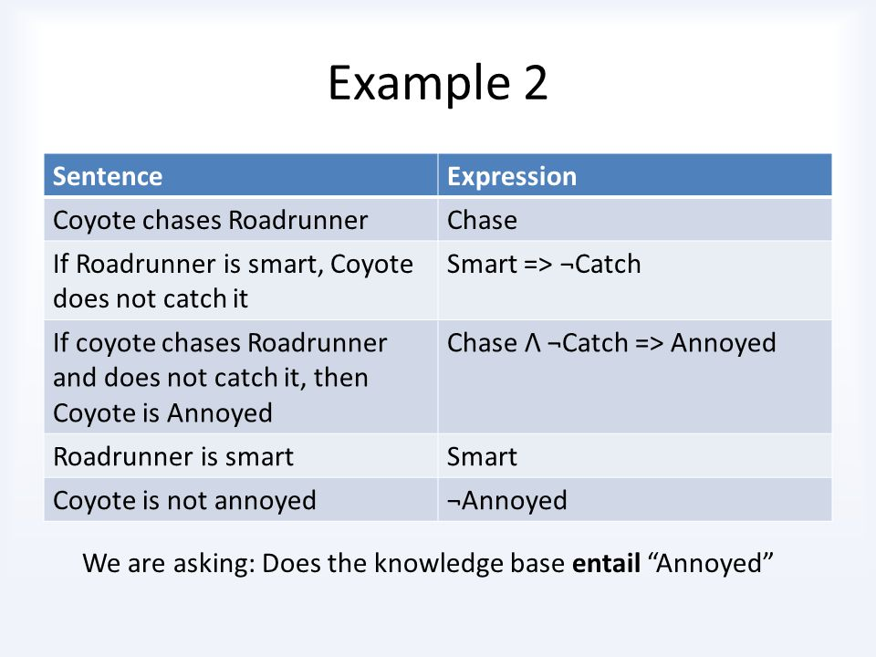 Example 2 Sentence Expression Coyote chases Roadrunner Chase