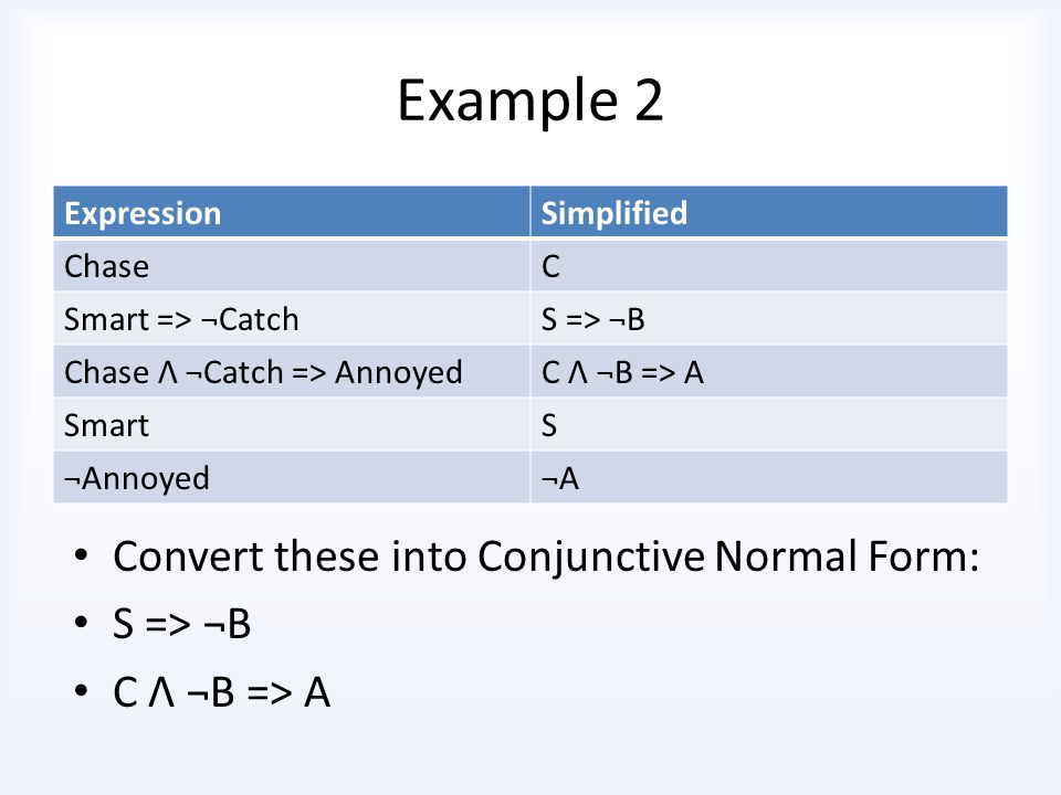 Example 2 Convert these into Conjunctive Normal Form: S => ¬B