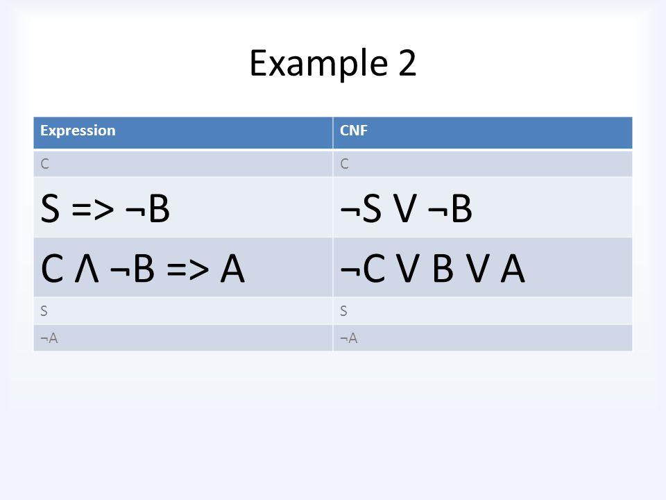 S => ¬B ¬S V ¬B C Λ ¬B => A ¬C V B V A Example 2 Expression CNF