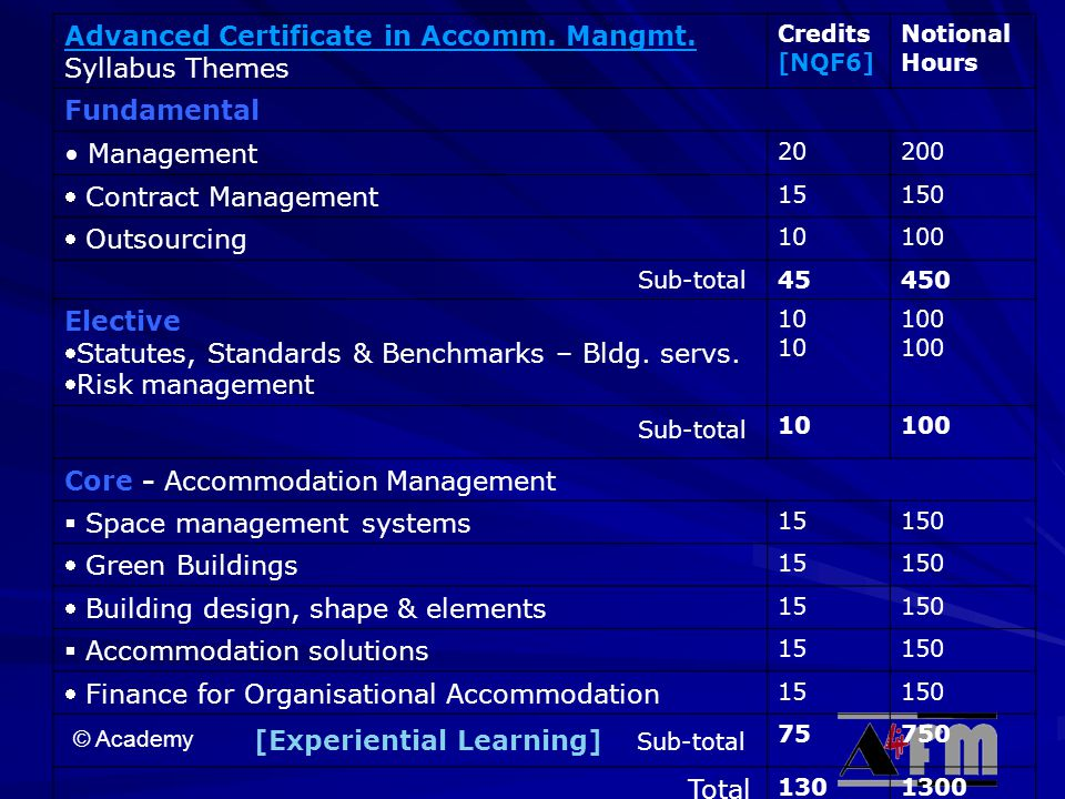 Advanced Certificate in Accomm. Mangmt. Syllabus Themes Fundamental