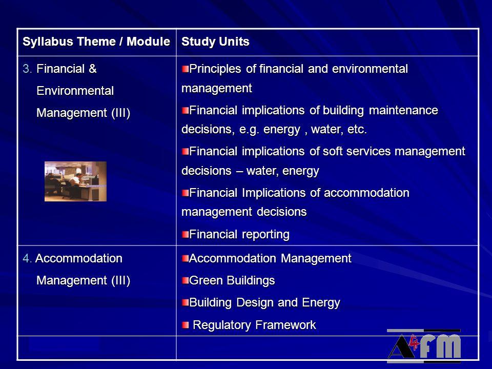 Syllabus Theme / Module