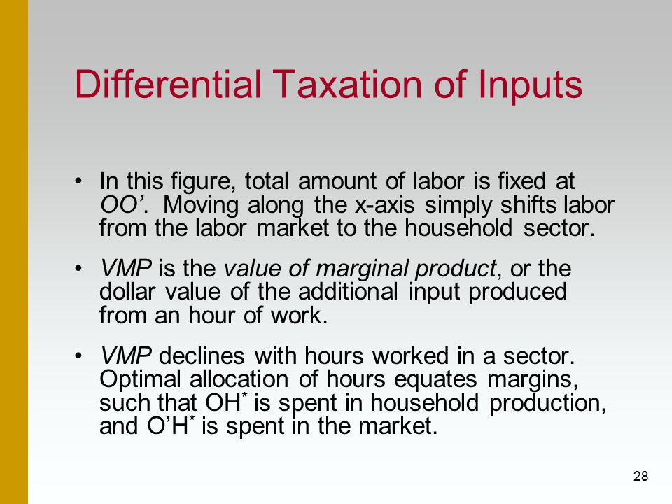 Differential Taxation of Inputs