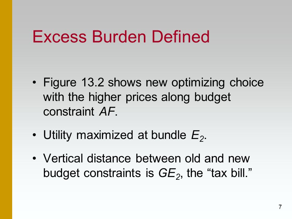 Excess Burden Defined Figure 13.2 shows new optimizing choice with the higher prices along budget constraint AF.