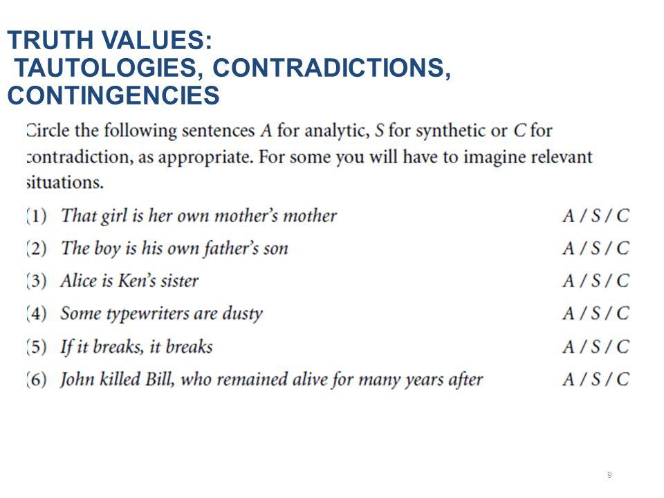 TRUTH VALUES: TAUTOLOGIES, CONTRADICTIONS, CONTINGENCIES