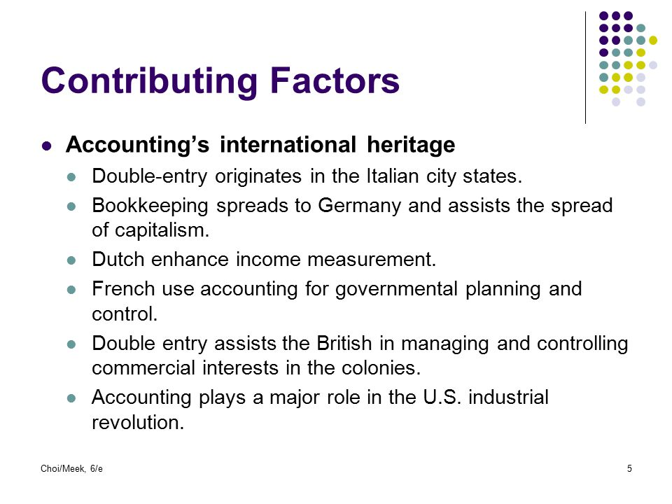 Contributing Factors Accounting's international heritage