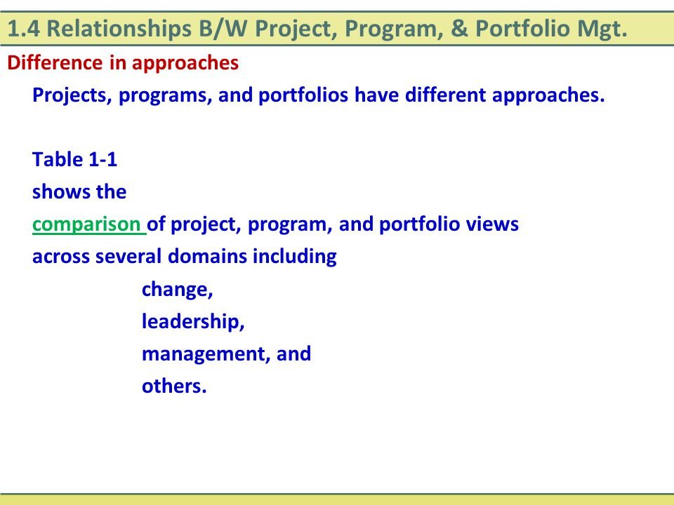 relationship b project and program