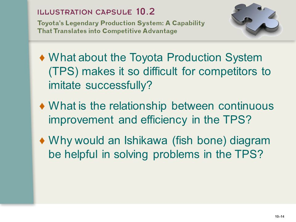 What about the Toyota Production System (TPS) makes it so difficult for competitors to imitate successfully