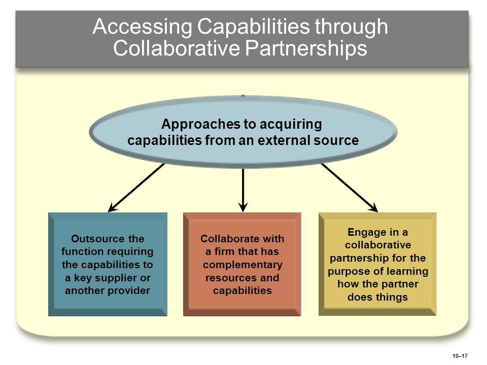 Accessing Capabilities through Collaborative Partnerships