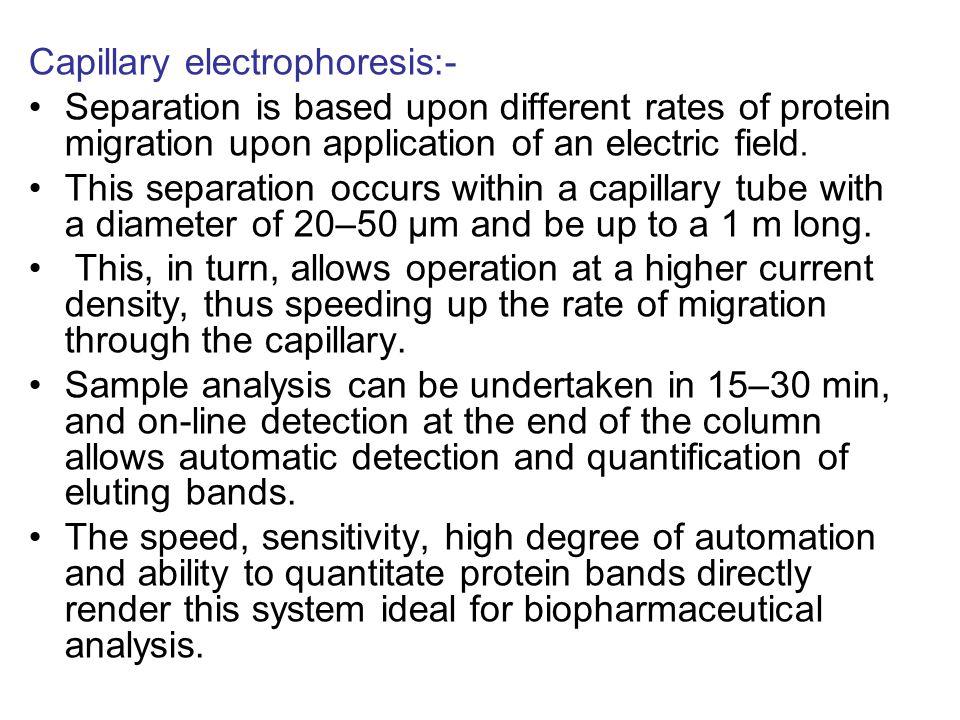 Capillary electrophoresis:-