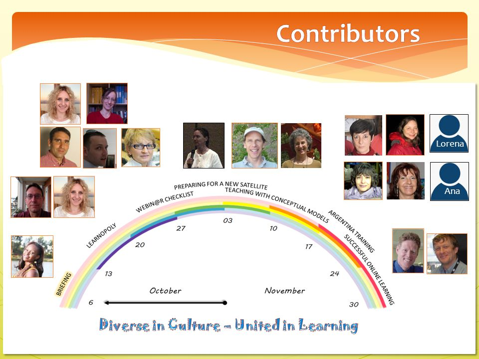 Diverse in Culture – United in Learning
