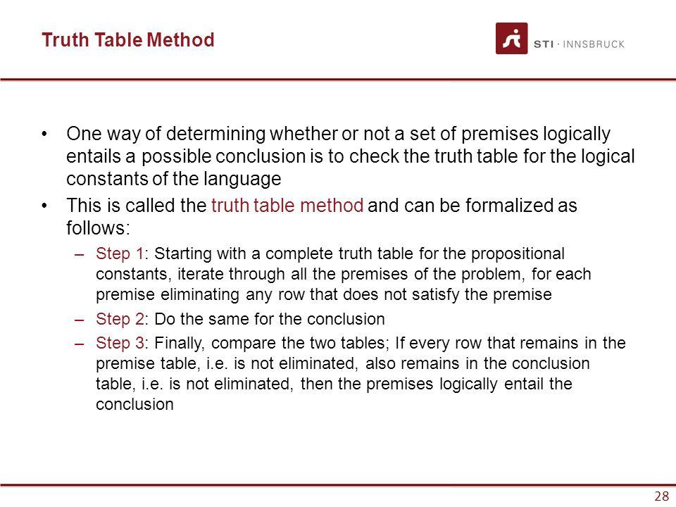Truth Table Method