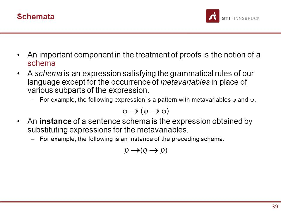 Schemata An important component in the treatment of proofs is the notion of a schema.