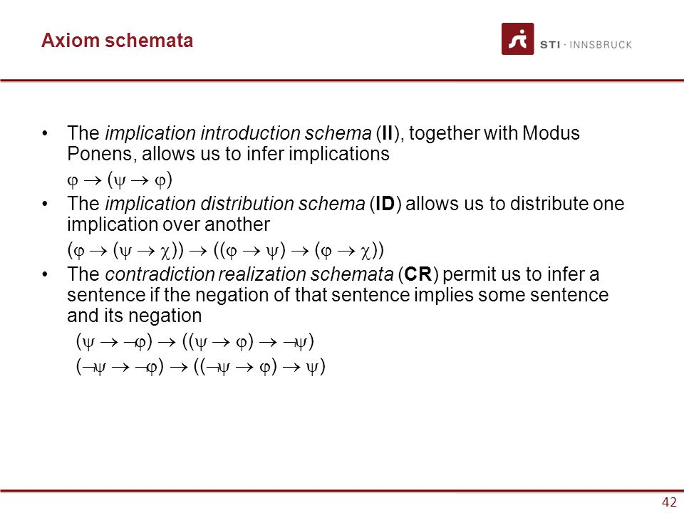 Axiom schemata The implication introduction schema (II), together with Modus Ponens, allows us to infer implications.