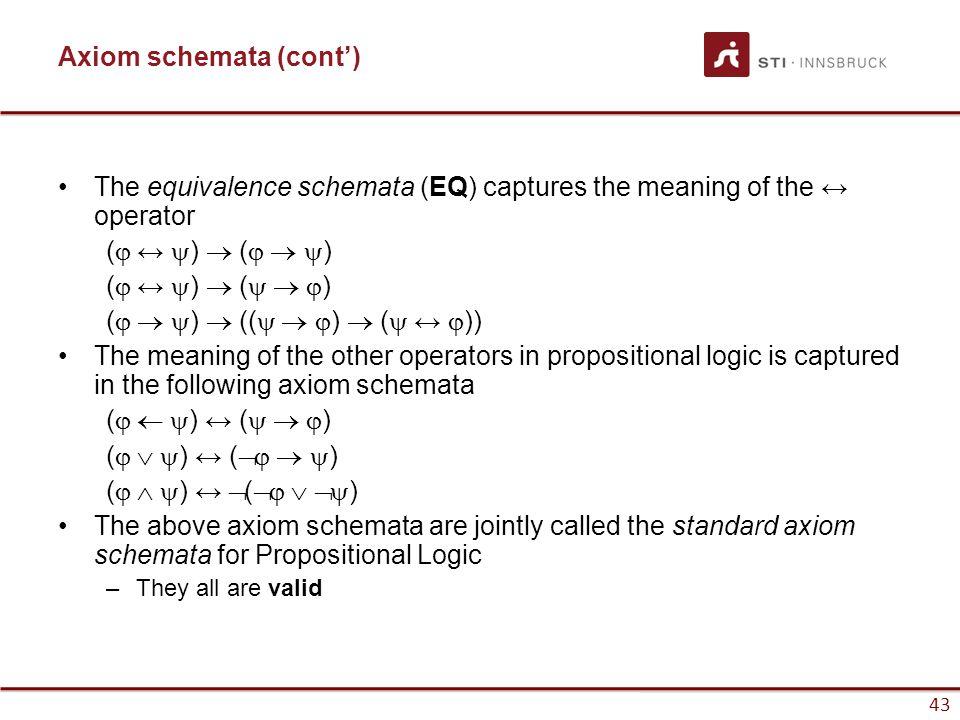 Axiom schemata (cont')
