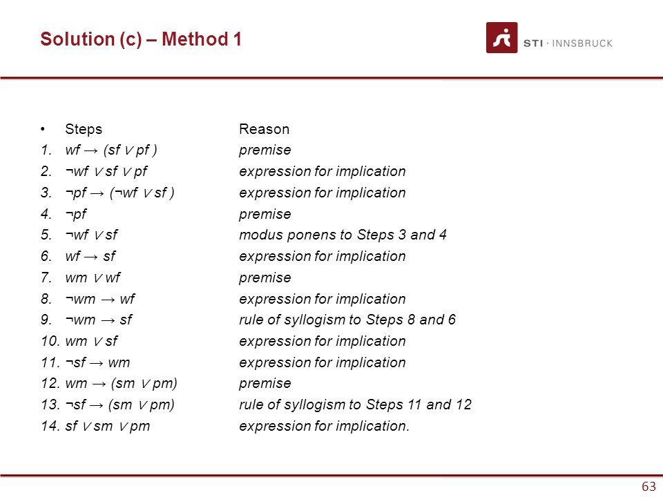 Solution (c) – Method 1 Steps Reason wf → (sf ∨ pf ) premise