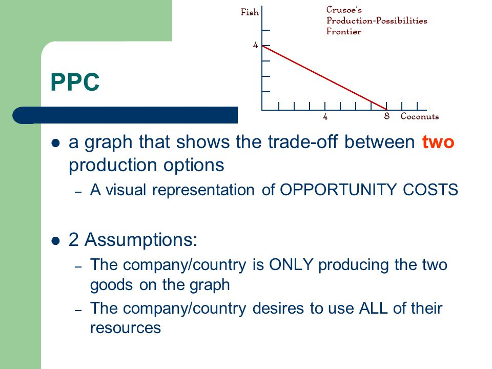 PPC a graph that shows the trade-off between two production options