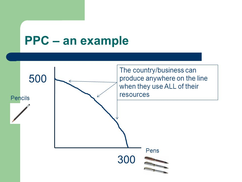 PPC – an example The country/business can produce anywhere on the line when they use ALL of their resources.