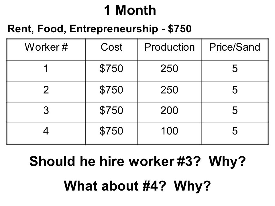 Should he hire worker #3 Why