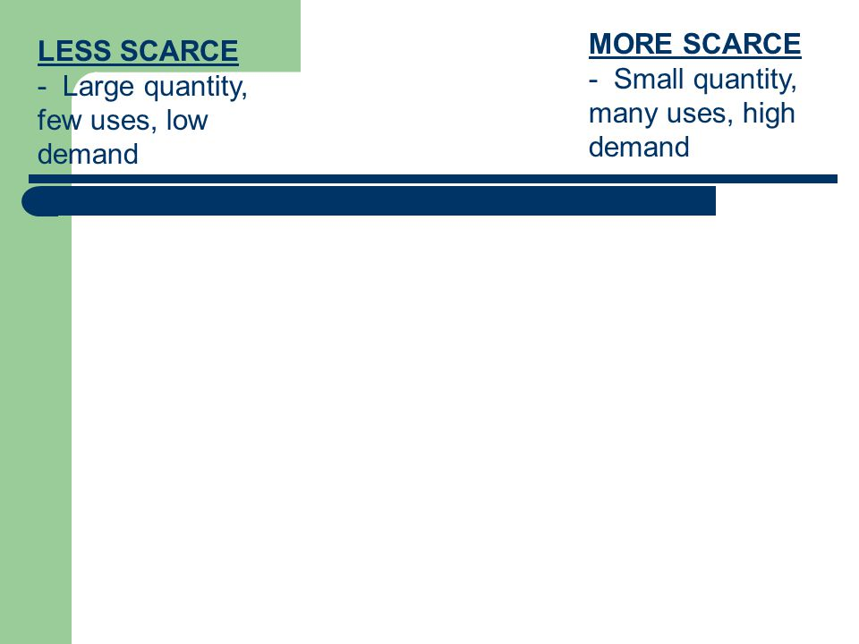 MORE SCARCE - Small quantity, many uses, high demand